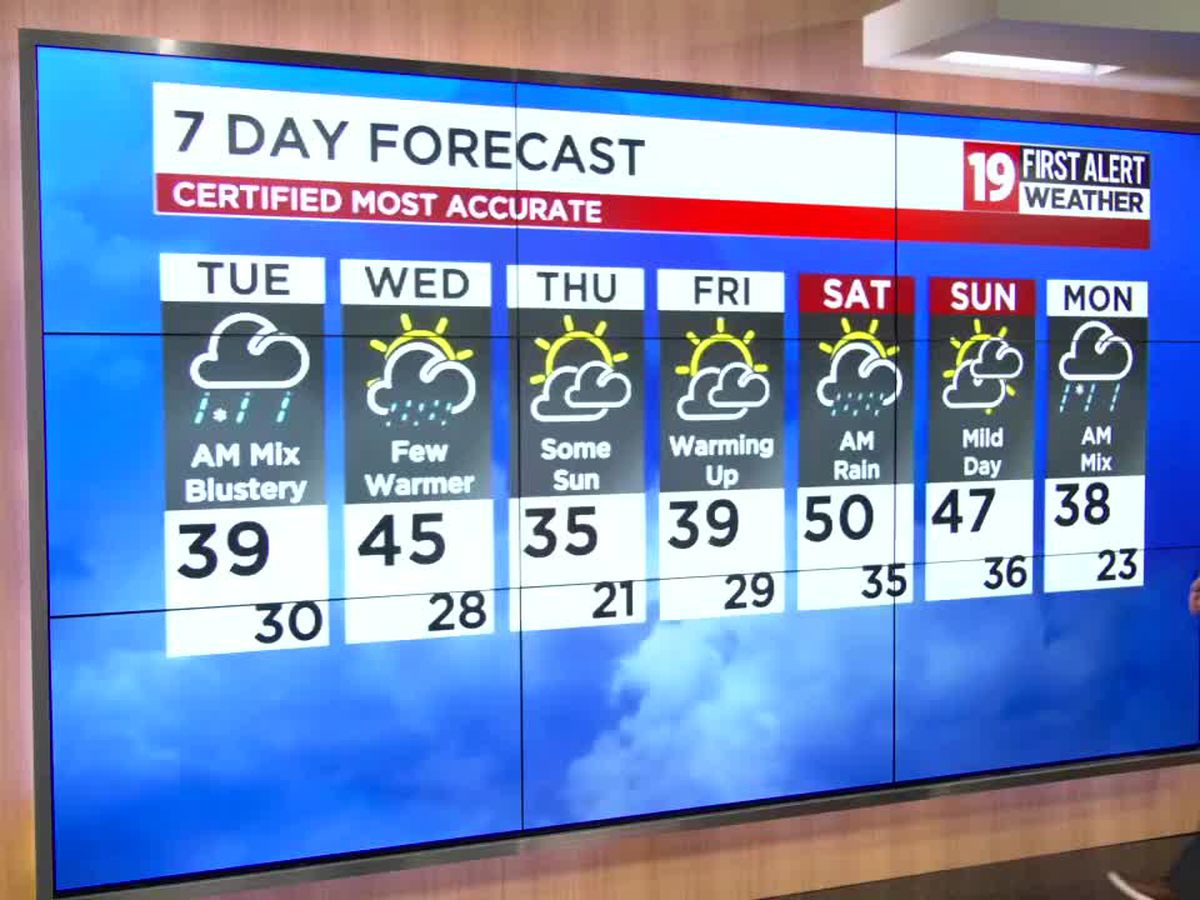 Northeast Ohio weather: Light rain and snow move through overnight, warmer weather is on the horizon