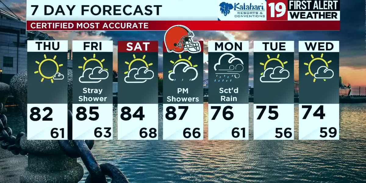 Northeast Ohio weather: September heat wave continues