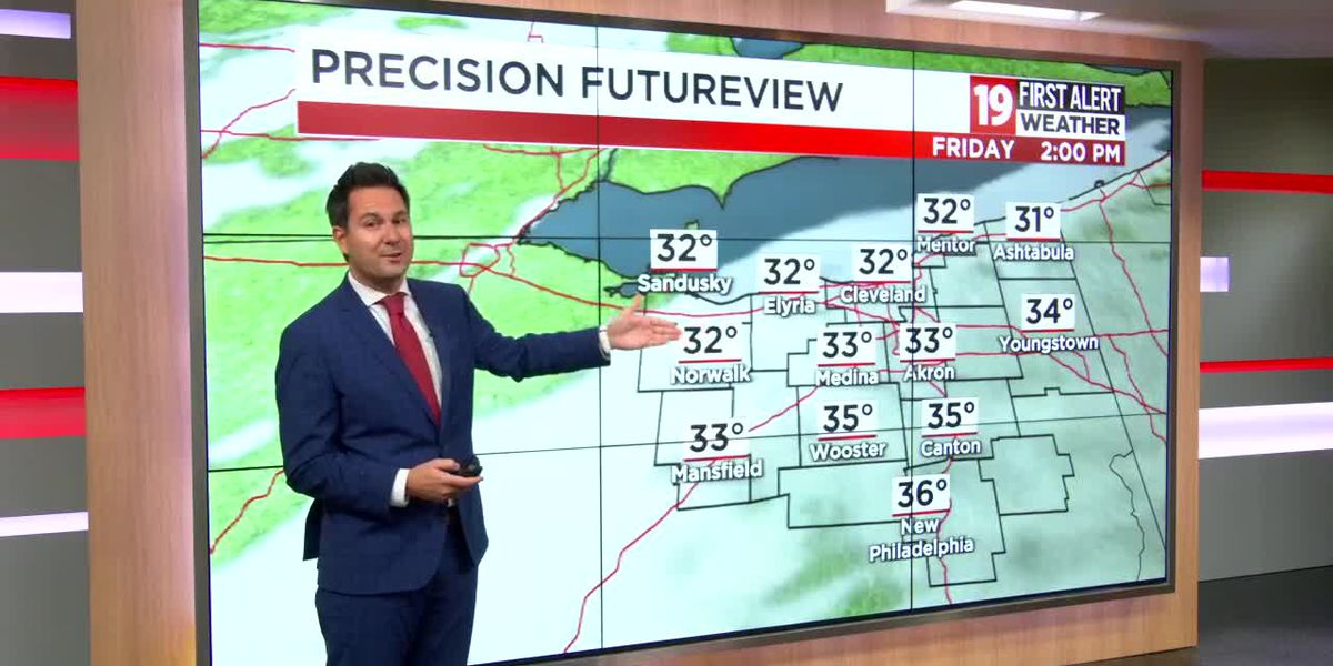 Northeast Ohio weather: Remarkably quiet weather for January