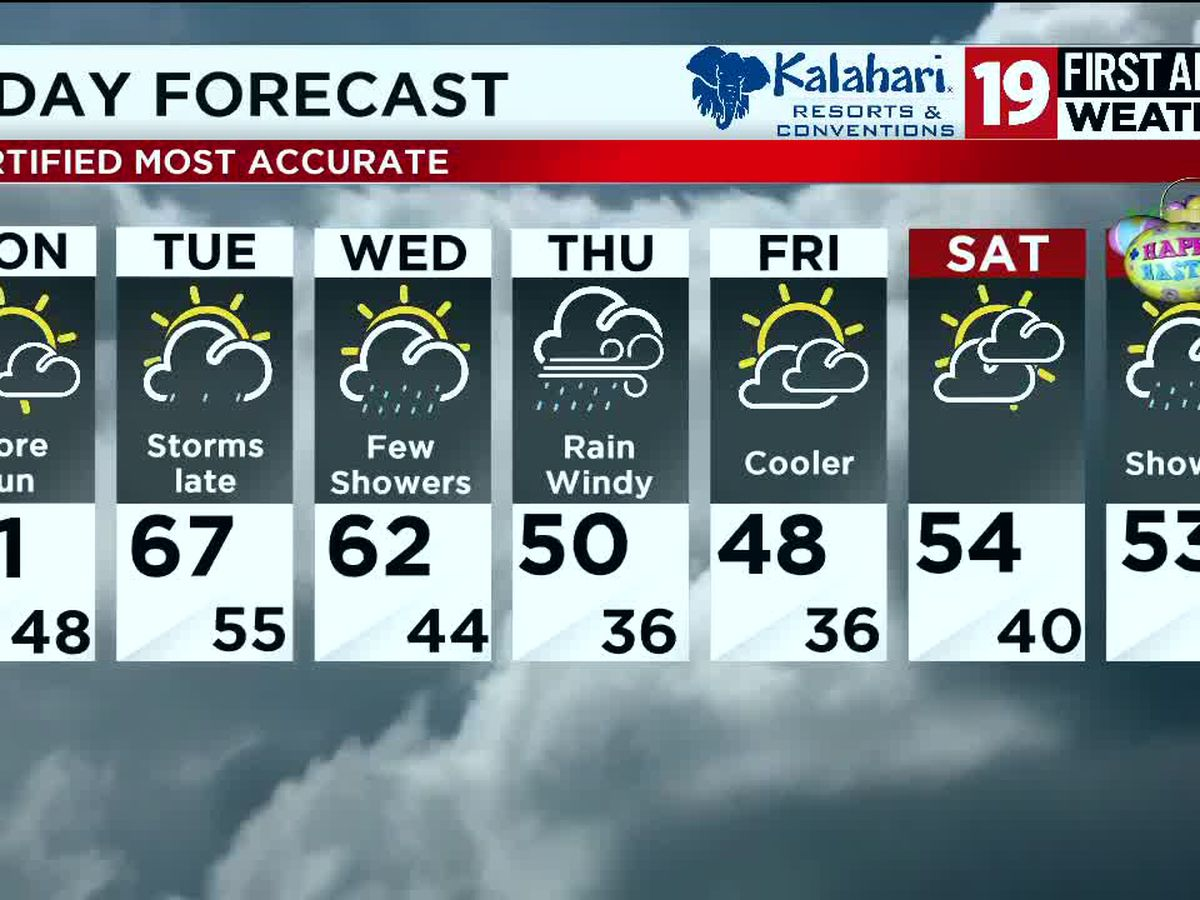 Northeast Ohio weather: Clouds clearing tonight, warmer Monday