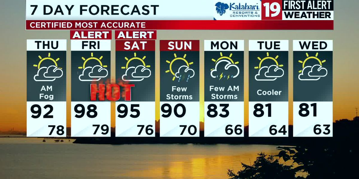 19 First Alert Weather Day: Excessive, dangerous heat forecast for Friday and Saturday as rain moves out