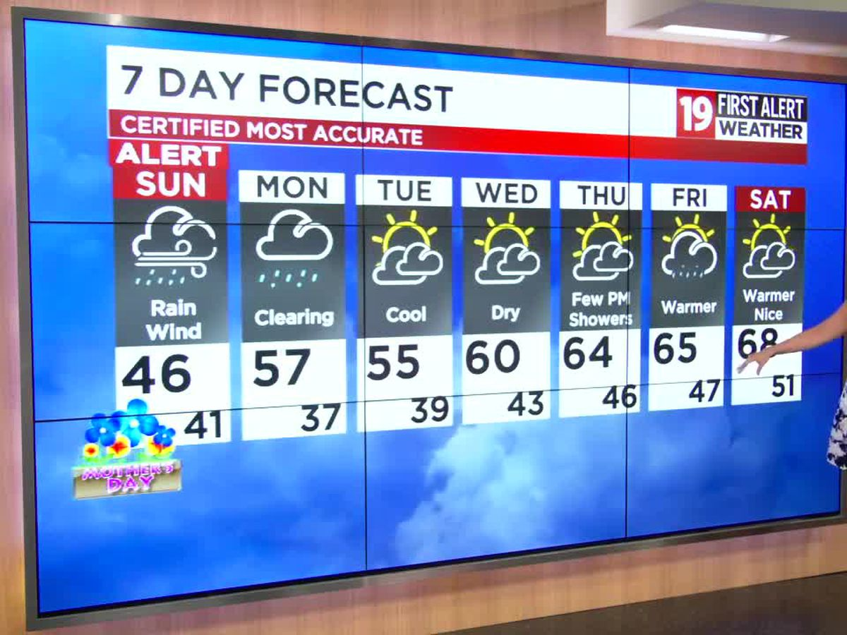 19 First Alert Weather Day: Heavy rain moves in Sunday