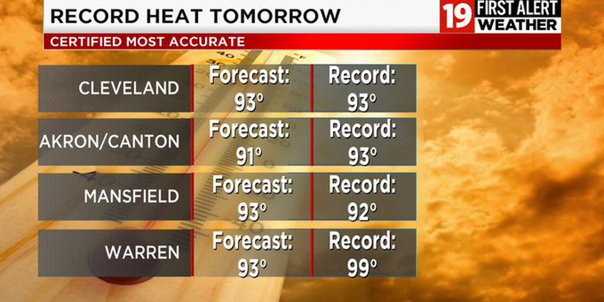 Record-breaking heat forecast for Northeast Ohio on Tuesday, Wednesday