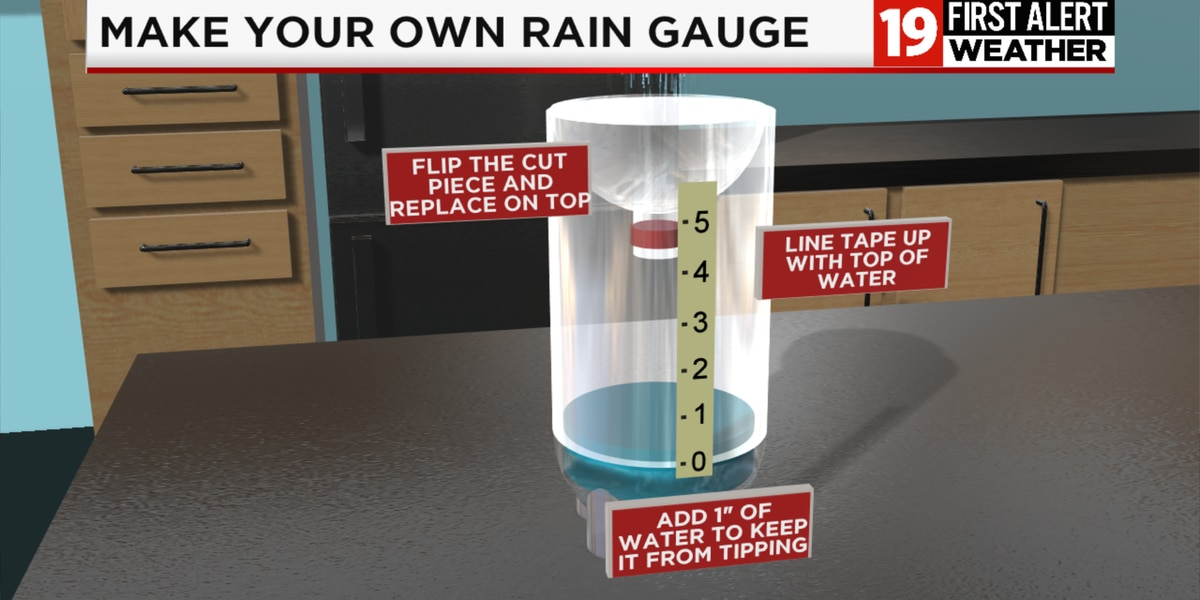 19 First Alert Weather School Experiment: Rain Gauge