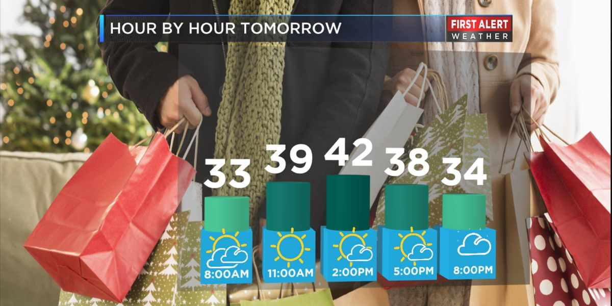Northeast Ohio Weather: Rainy and warmer Thursday/Friday