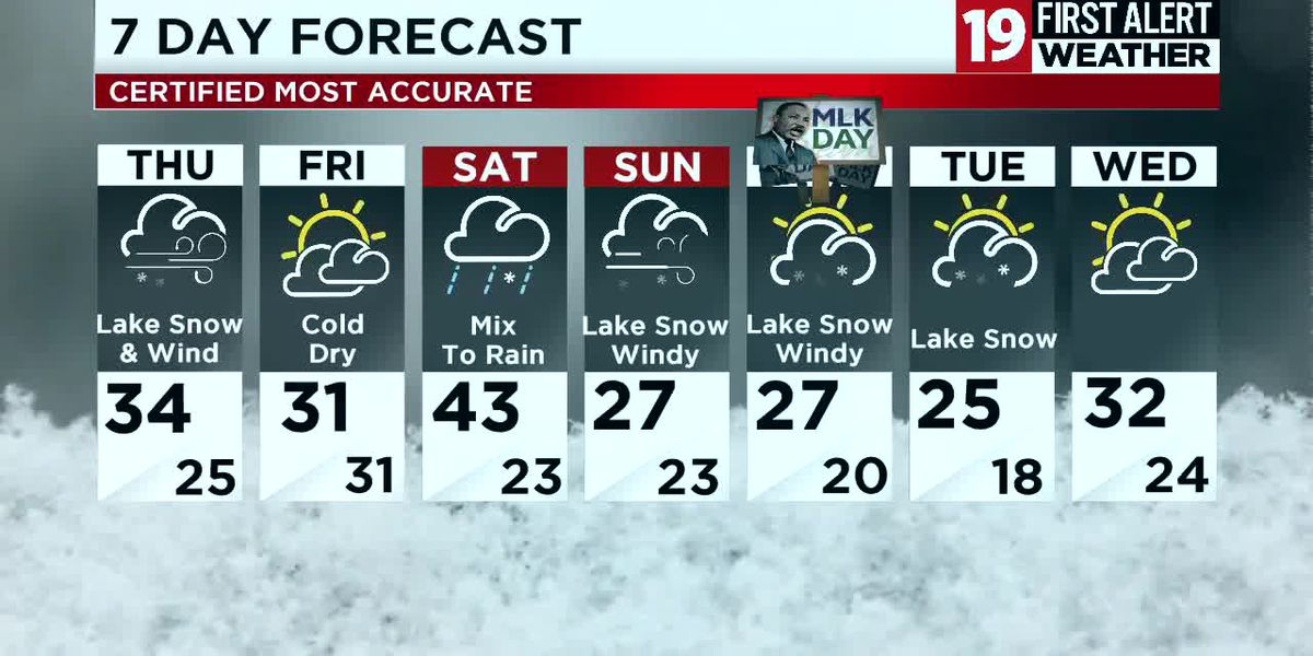 Northeast Ohio weather: Rain moves in Wednesday afternoon, lake effect snow and cold on Thursday