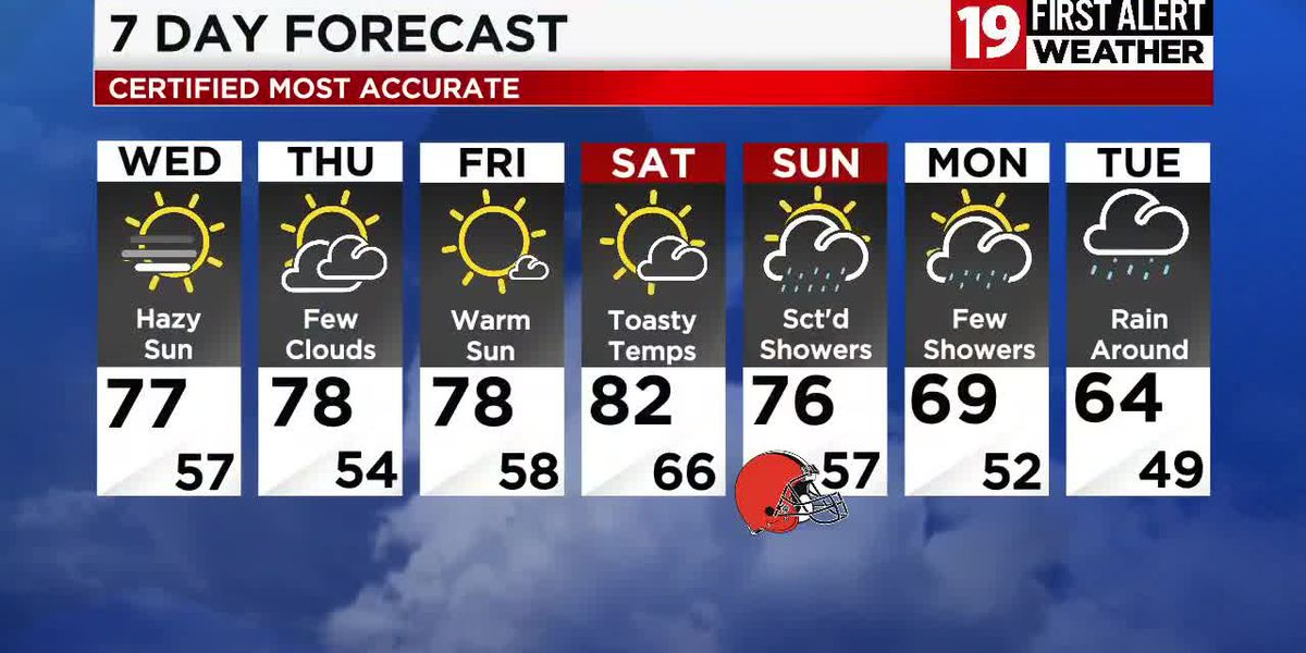 Northeast Ohio weather: A warm-up is on the way for the first few days of Fall