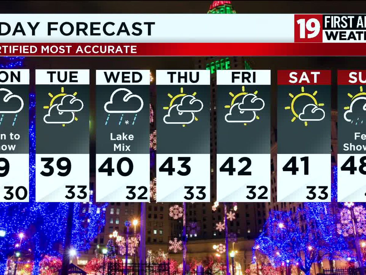 Northeast Ohio Weather: Light Winter Mix Monday