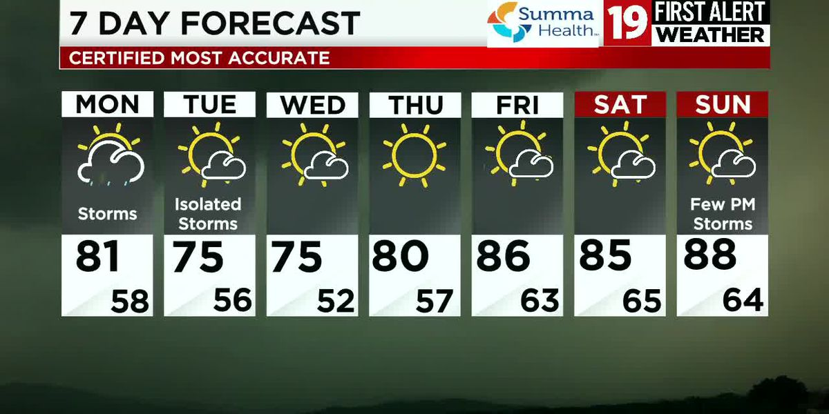 Northeast Ohio weather: Storms end, a taste of fall overnight