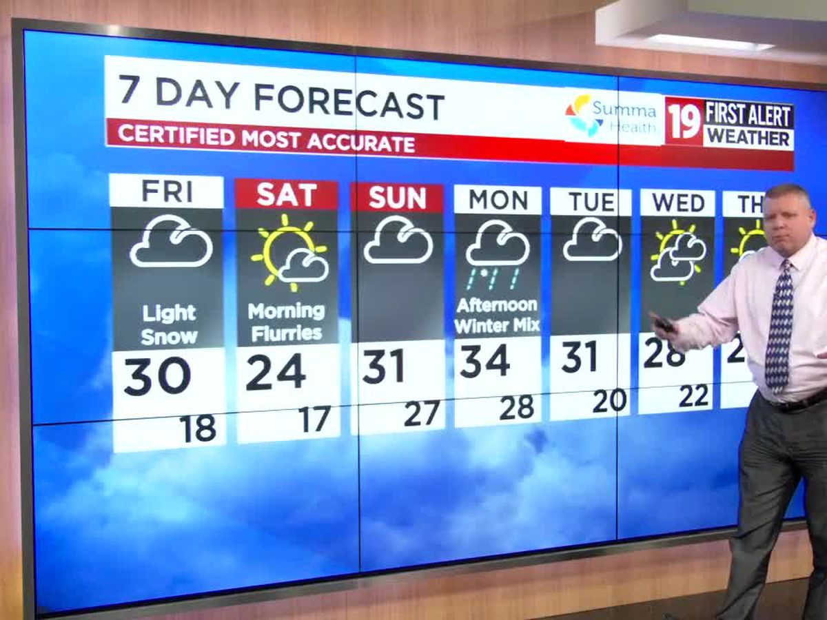 Northeast Ohio weather: Lake effect snow lingers tonight, more snow on the way next week