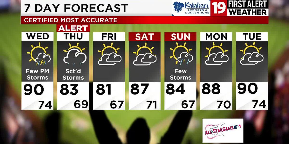 Northeast Ohio weather: Perfect weather for MLB All-Star Game, but look for isolated storms Wednesday
