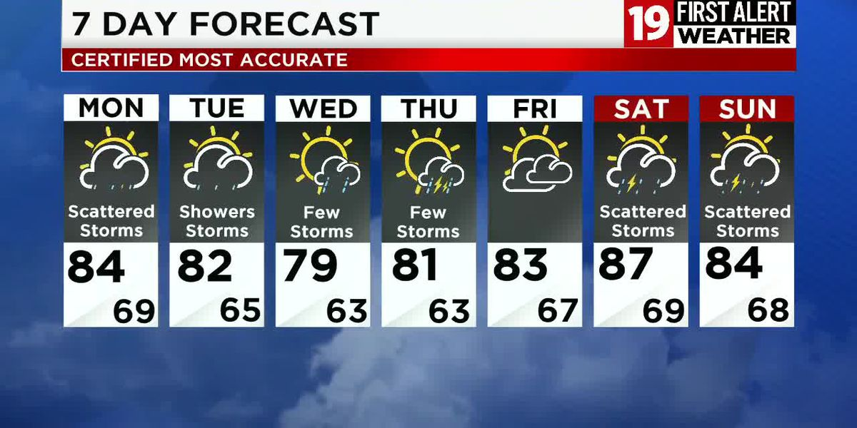 Northeast Ohio weather: Rain and storms continue tonight into Monday
