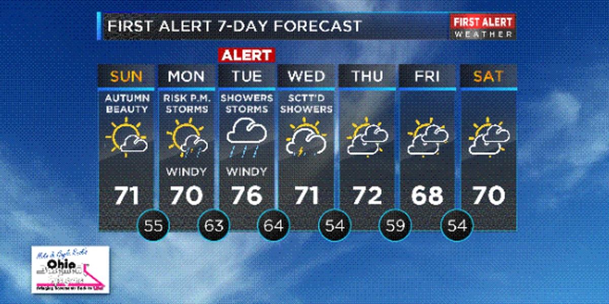 Northeast Ohio Weather: Rain chances return Monday