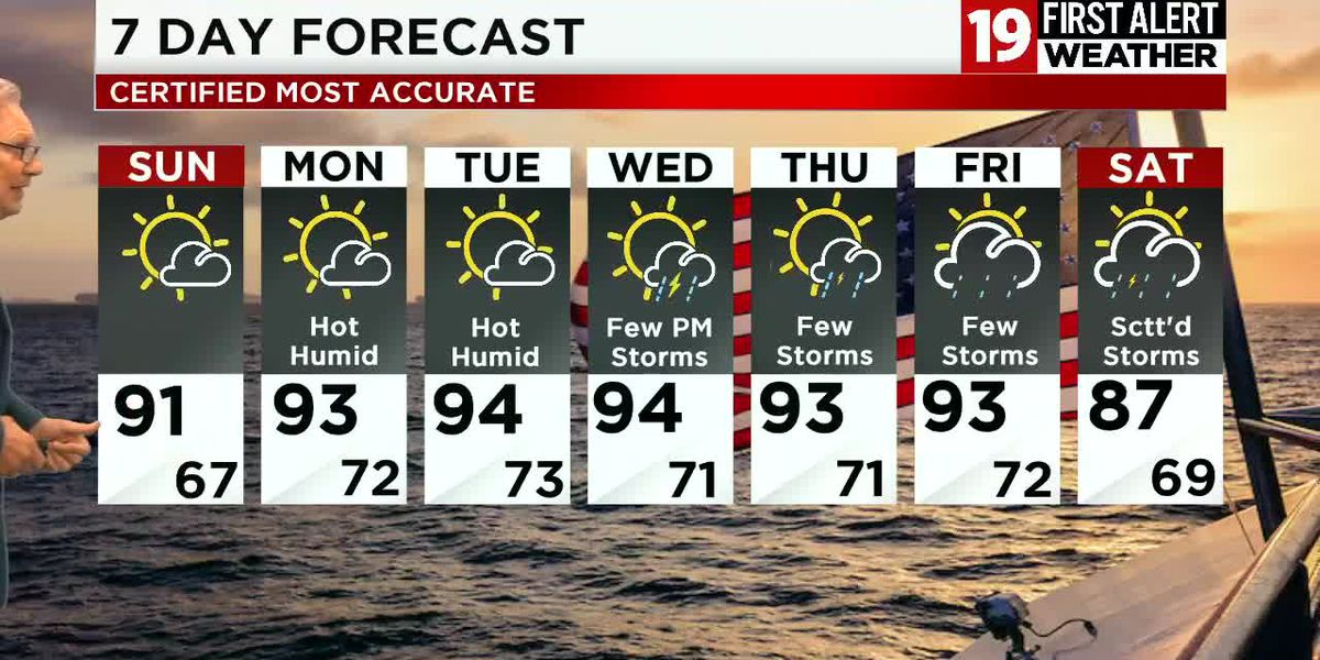 Northeast Ohio weather: Only a little less than 'hotter than a firecracker' forecast