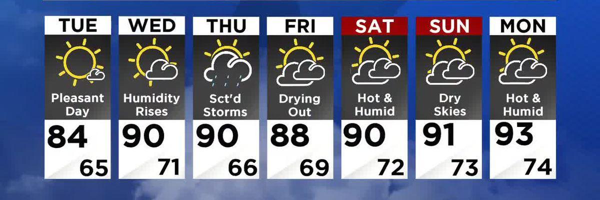 Northeast Ohio weather: High heat and humidity return mid-week