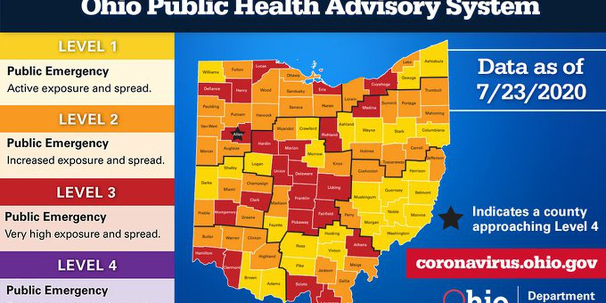 21 new deaths, an additional 1,444 COVID-19 cases reported in last 24 hours; threat levels updated for Ohio counties