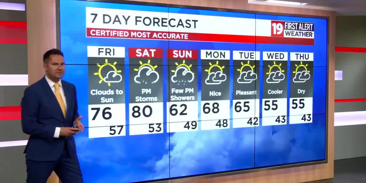 Northeast Ohio weather: Storms end late tonight, beautiful Friday in the forecast