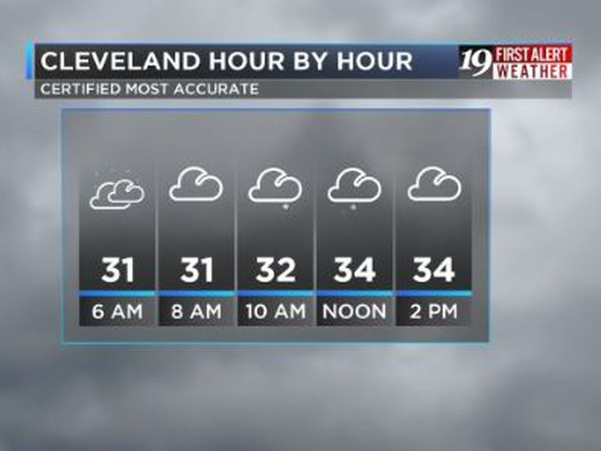 Northeast Ohio Weather: Snow showers today
