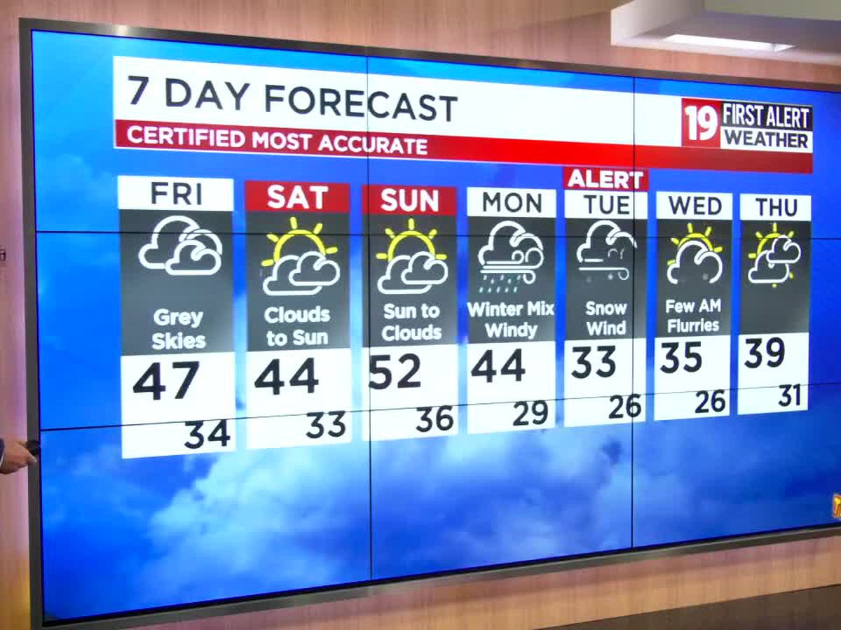 Northeast Ohio weather: Widespread rain and snow arrive Monday into Tuesday, quiet in the short term