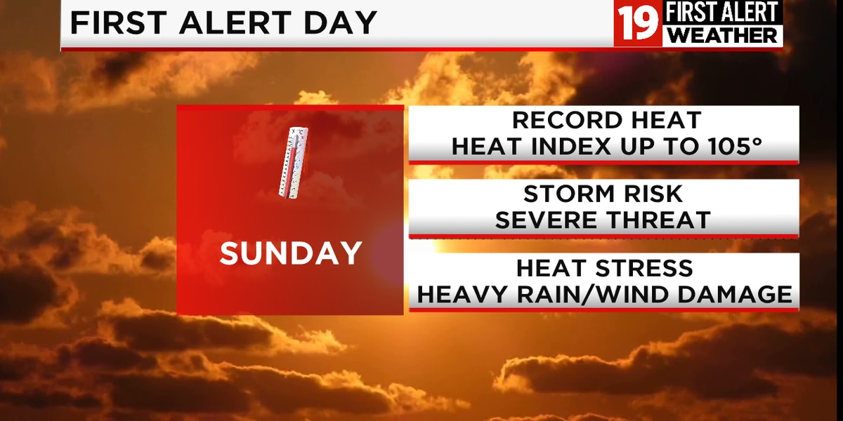 19 First Alert Weather Day: Near record-breaking heat, severe storm risk for Sunday