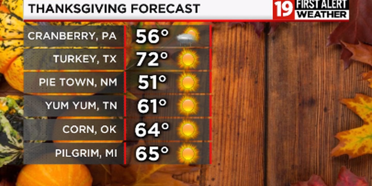 Thanksgiving Day forecast for Thanksgiving-named towns