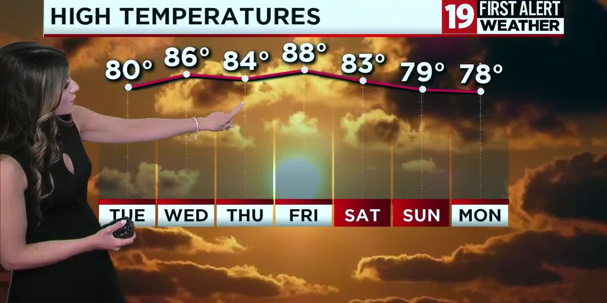 Forecast: Evening storms give way to Tuesday sunshine, more storms on Wednesday
