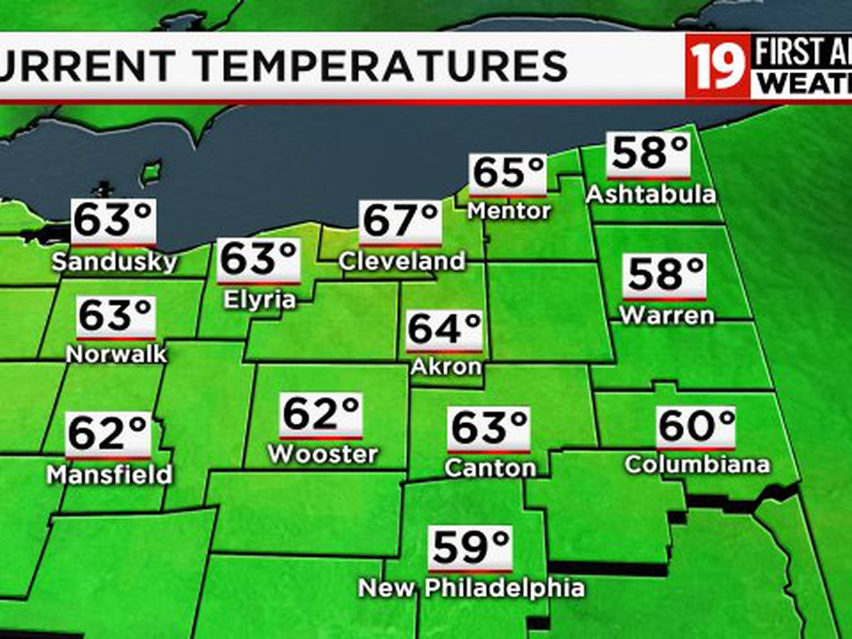 Northeast Ohio Weather: Very warm and windy today