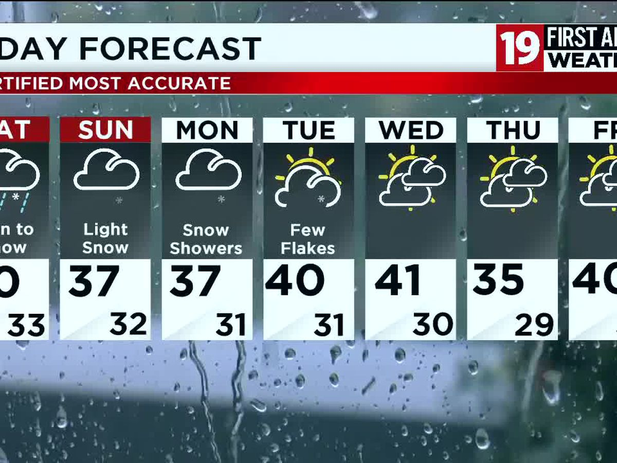 Northeast Ohio weather: Wintry mix on tap for Saturday, snow showers on Sunday