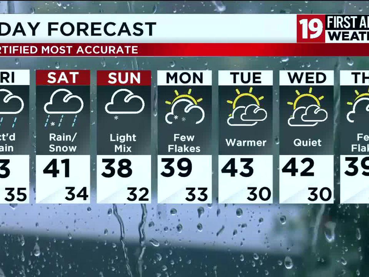 Northeast Ohio weather: Rain moves in on Friday