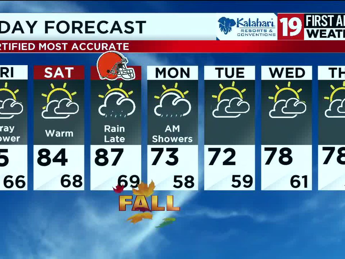 Northeast Ohio weather: A few showers possible Friday, Summer-like temperatures linger