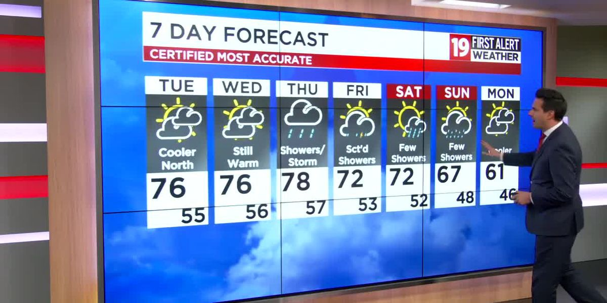 Northeast Ohio weather: Warm, but a bit unsettled the next few days