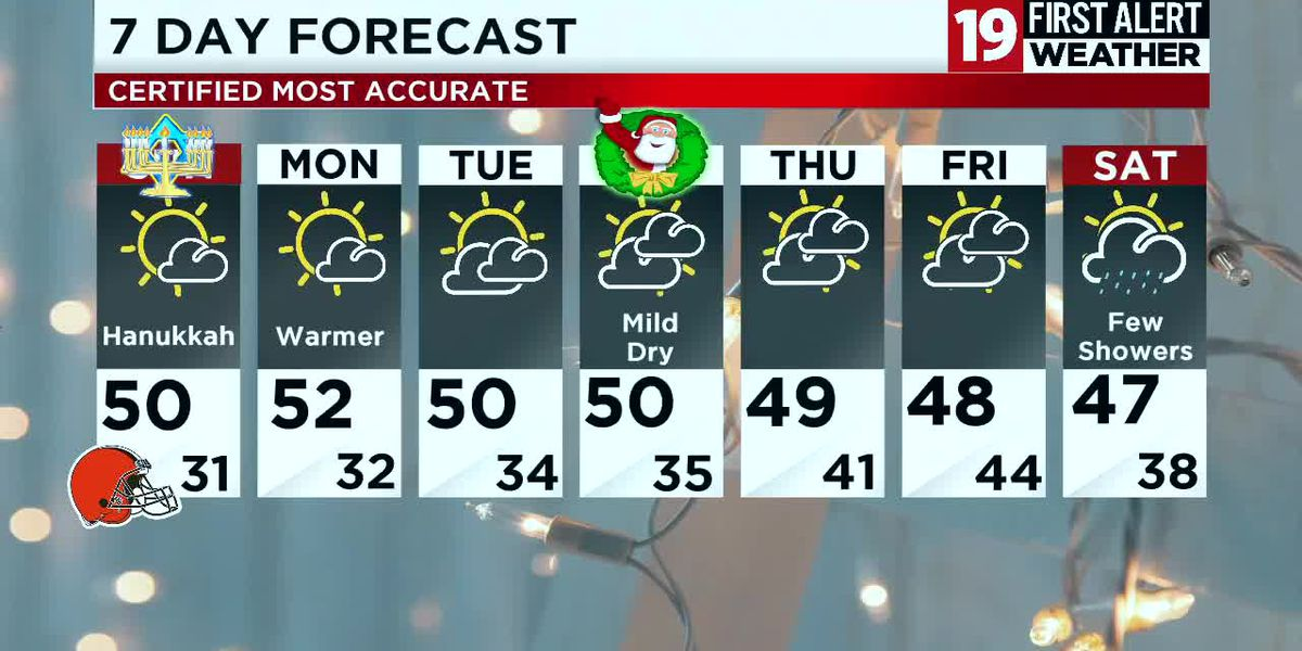 Northeast Ohio weather: Winter warm-up continues