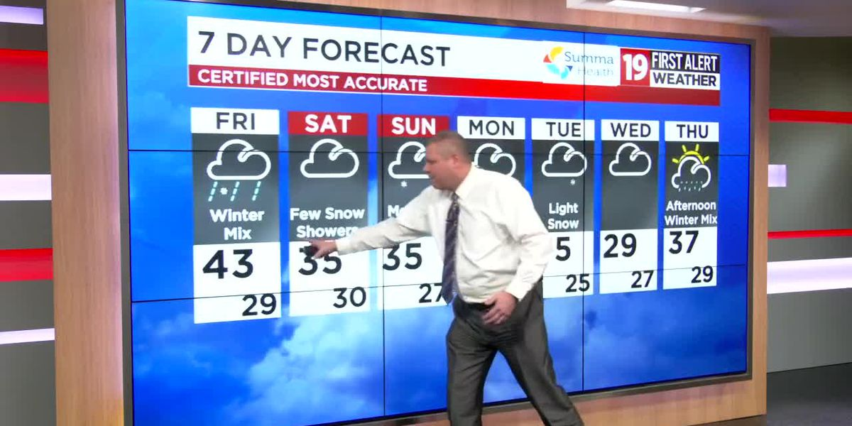 Northeast Ohio weather: Wintry mix ends by 8 p.m., snow returns for the weekend