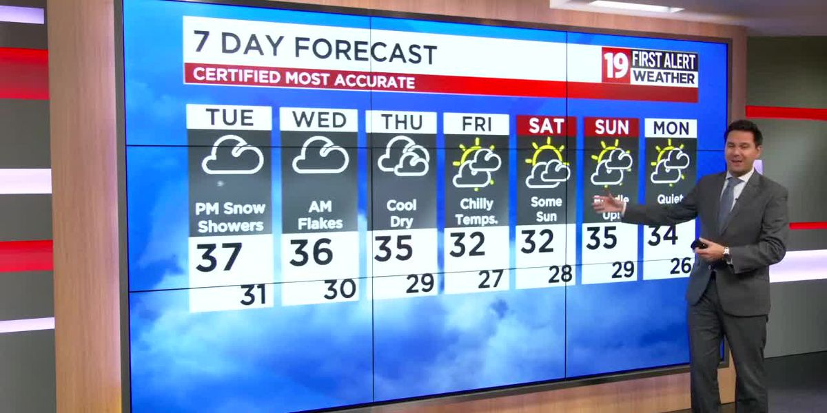 Northeast Ohio weather: Occasional light snow showers through Wednesday morning