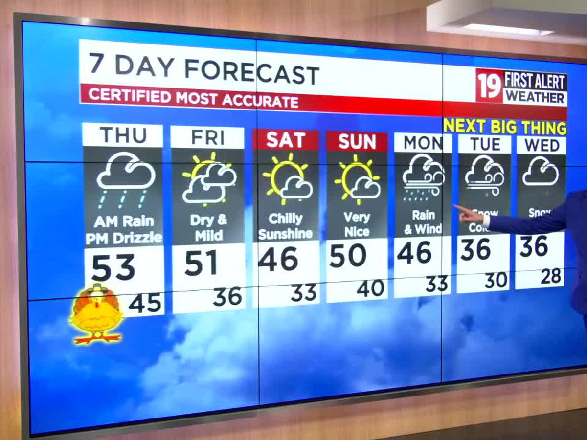 Northeast Ohio weather: Cloudy with a side of drizzle on Thanksgiving