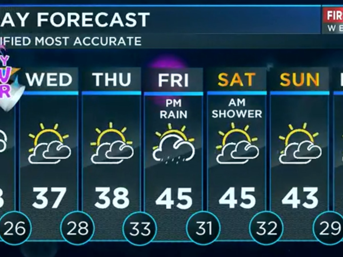 Northeast Ohio weather: Tracking chilly air to begin 2019