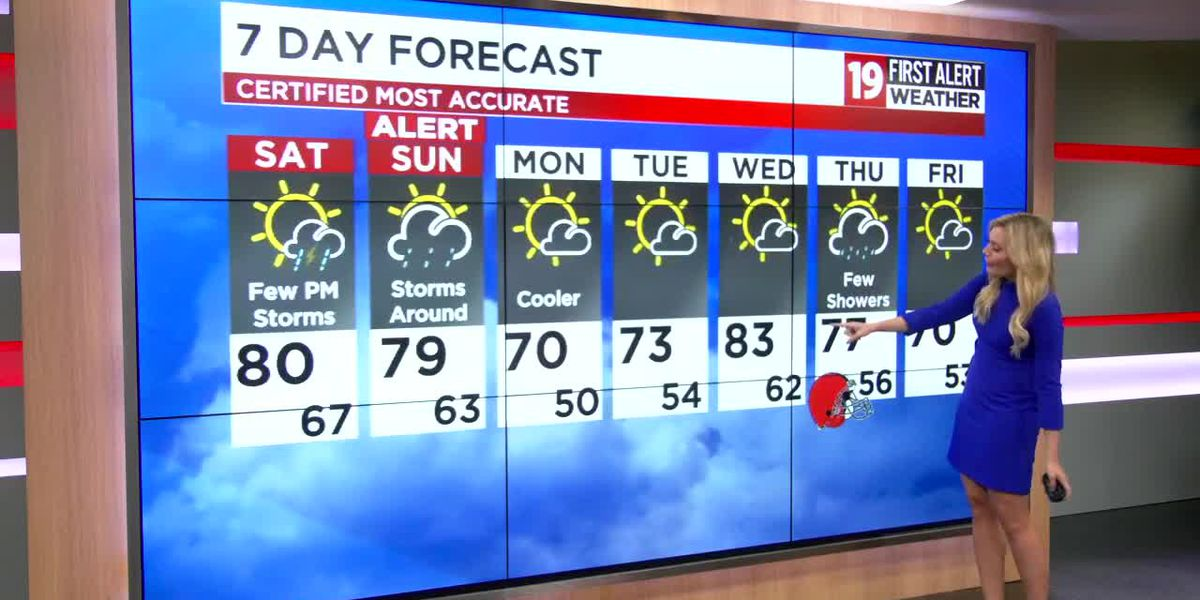 Northeast Ohio Weather: Skies slowly clear through the afternoon, rain returns this weekend