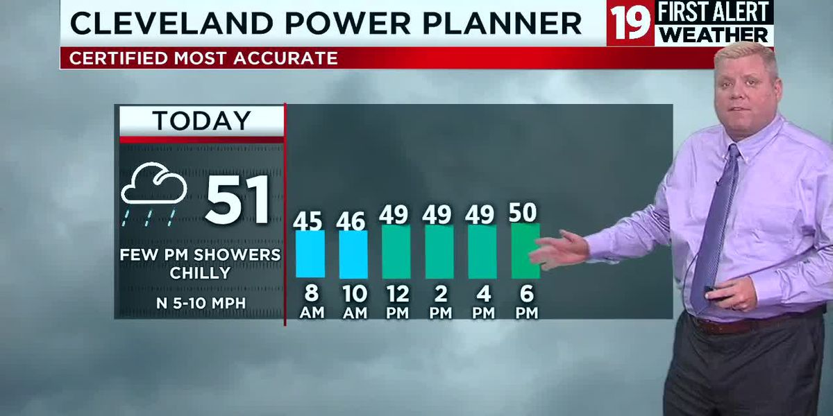 19 First Alert Weather Days: Strong storms and unseasonably warm temperatures by mid-week