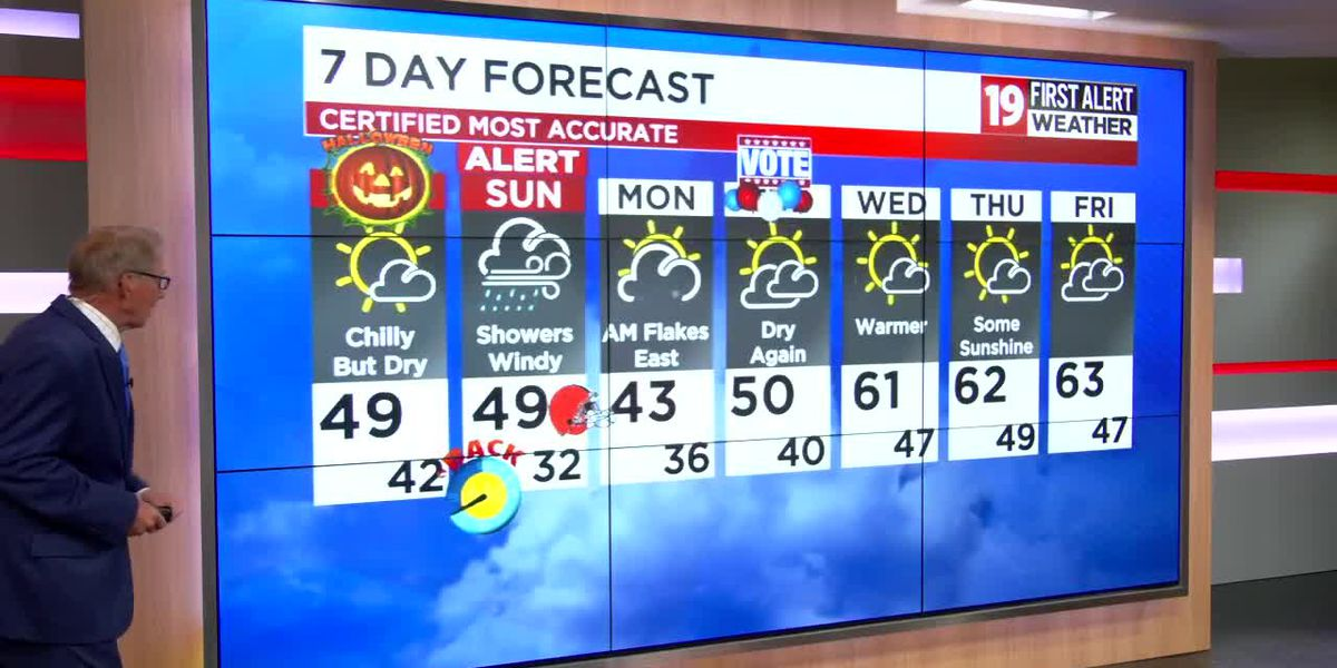 Northeast Ohio weather: Blustery, chilly on Friday today with lake effect rain