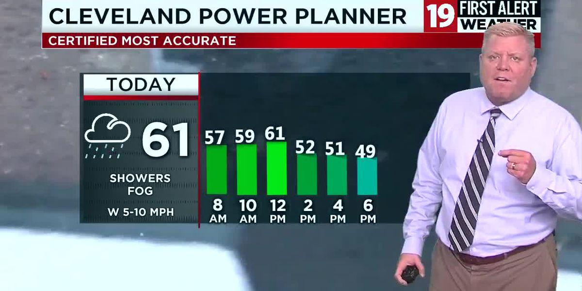 Northeast Ohio weather: Rain winds down tonight