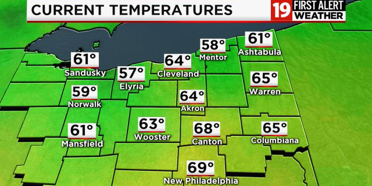 Northeast Ohio Weather: Mainly dry today with temps. around 80 degrees