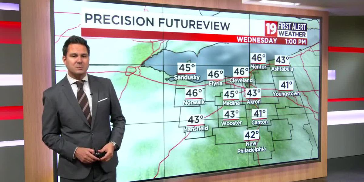 Northeast Ohio weather: Sunshine returns on Wednesday, turning cold and wintry this weekend