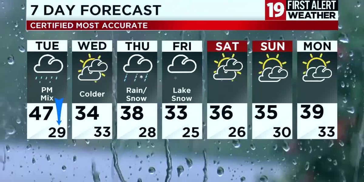 Northeast Ohio weather: Tracking a rain/snow mix Tuesday