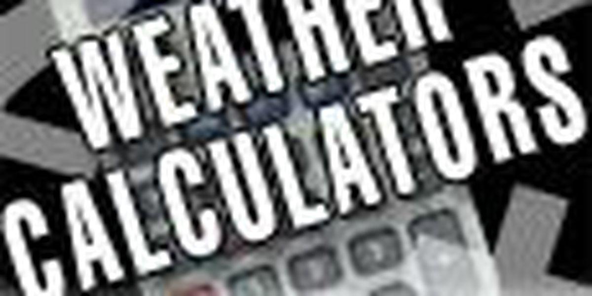 19 ACTION NEWS WEATHER CALCULATORS
