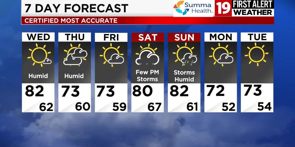 Northeast Ohio weather: Flirting with fall on Thursday and Friday, rain returns this weekend