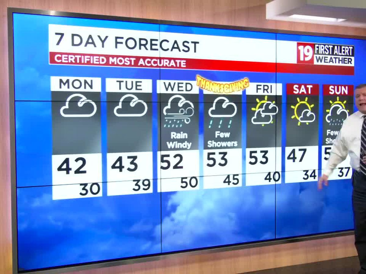 Northeast Ohio weather: Widespread rain returns Wednesday